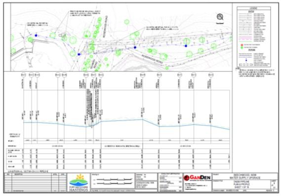 Beechwood Water Supply Pipeline Design